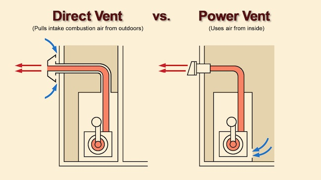bathroom vent wiring diagram direct vent wiring diagram how to: choose a new boiler